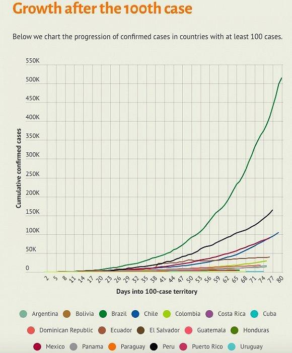 身陷疫情震中!昔日领跌的拉美货币 如今缘何却涨得最猛?_总统日