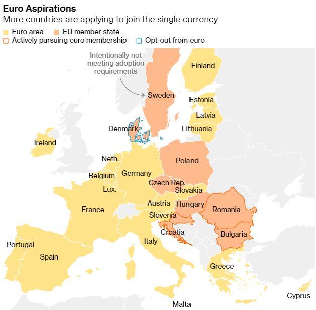 又有新伙伴将加入!看似危机四伏的欧元 吸引力却有增无减?+上海东证期货有限公司