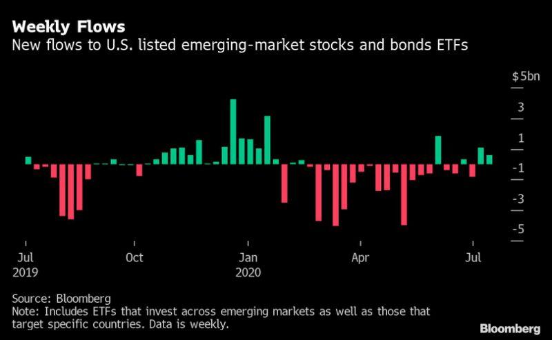 贝莱德撤资并非看空A股!ETF投资者仍在加大对中国股票押注_外汇交易所