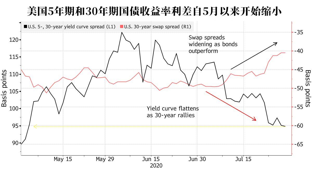 美联储利率决议前瞻:2大亮点 或剧透9月大计划?|招行外汇交易
