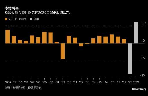 欧央行Schnabel认为欧元区经济衰退可能比预期温和+2012年2月13日