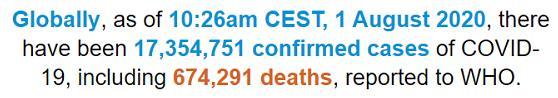 世卫组织:全球新冠肺炎确诊病例累计超1735万例|交易商