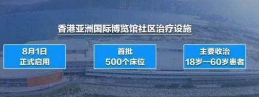 专访香港医院管理局主席范鸿龄:防控形势严峻