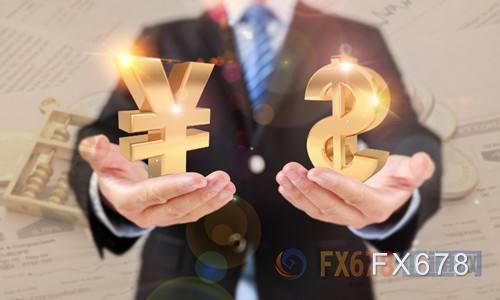 欧市盘前:中国CPI走高 黄金或受益于通胀升温_交易外汇的平台