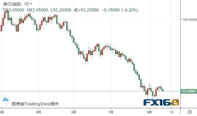 小心!美元可能还有逾百点大跌空间 欧元、英镑前景分析_日本外相