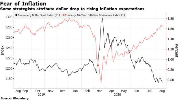 美国财政刺激计划陷入僵局 给美元带来短期支撑_股市休市2018