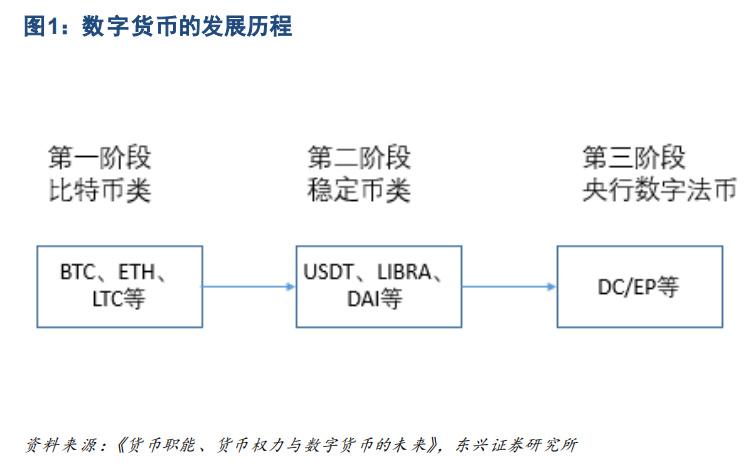 一文看懂央行数字货币 它将如何改变未来生活?_新浪财经_新浪网