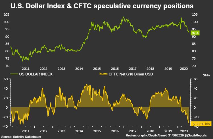 """美元迎来""""至暗八月"""" 是熊市开启还是彻底崩溃?,股指期货直播间"""
