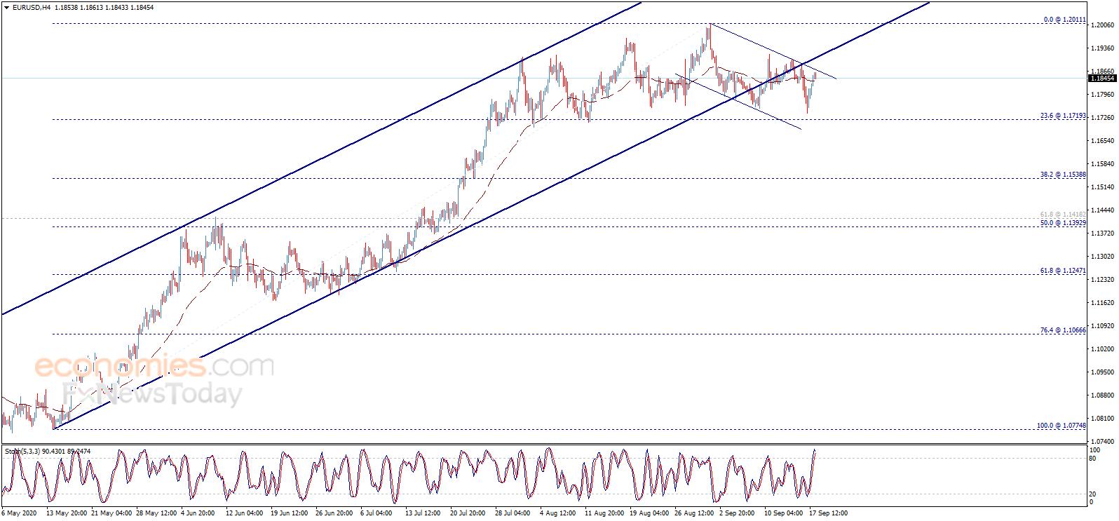 金价有望进一步大涨 欧元、英镑、日元和黄金交易分析,加元对人民币汇率
