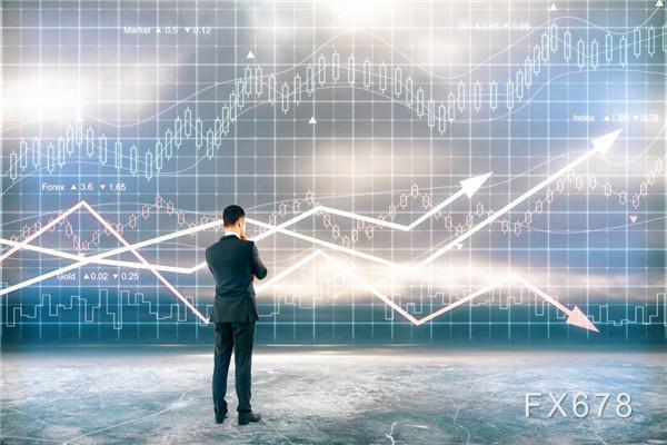 9月3日现货黄金、白银、原油、外汇短线交易策略-福汇集团官网