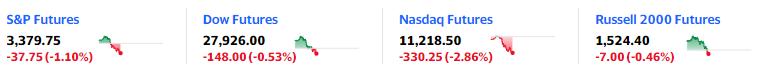 突发!全球市场大暴动:黄金最多暴跌超25美元_买基金好还是买股票好