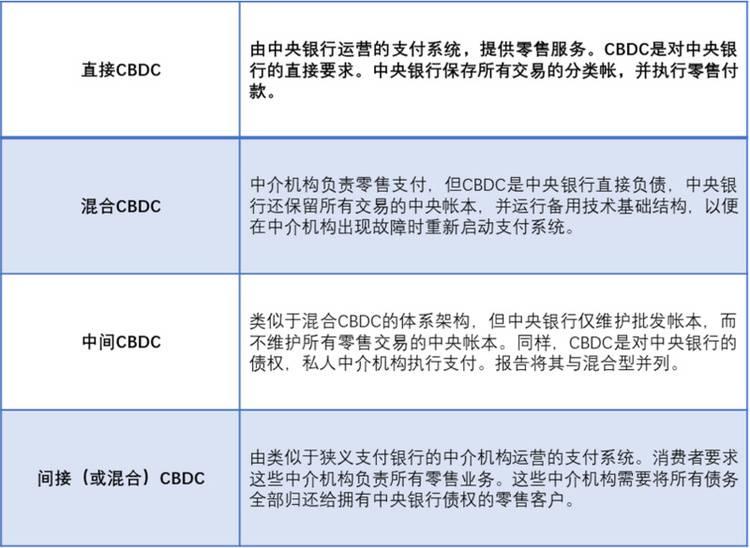 央行数字货币的崛起:中国DC/EP正在领跑全球|央行_新浪财经_新浪网