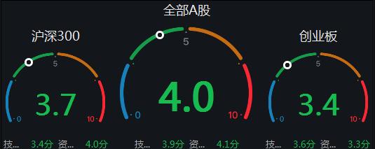 【盛·周刊】热点轮换加快 基金交易经手费将下调