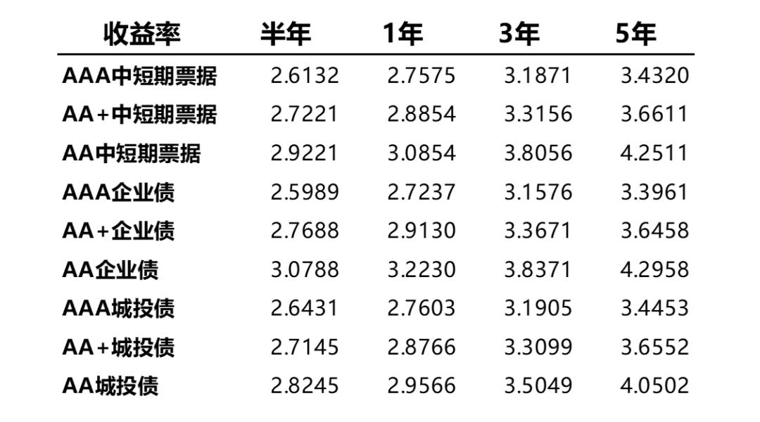 蜂巢基金投研一周回顾(2021.07.12-07.18)