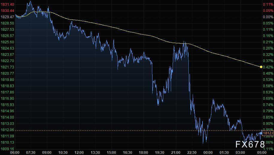 财经早餐:对峙结束!OPEC+同意增产,欧洲央行决议来袭