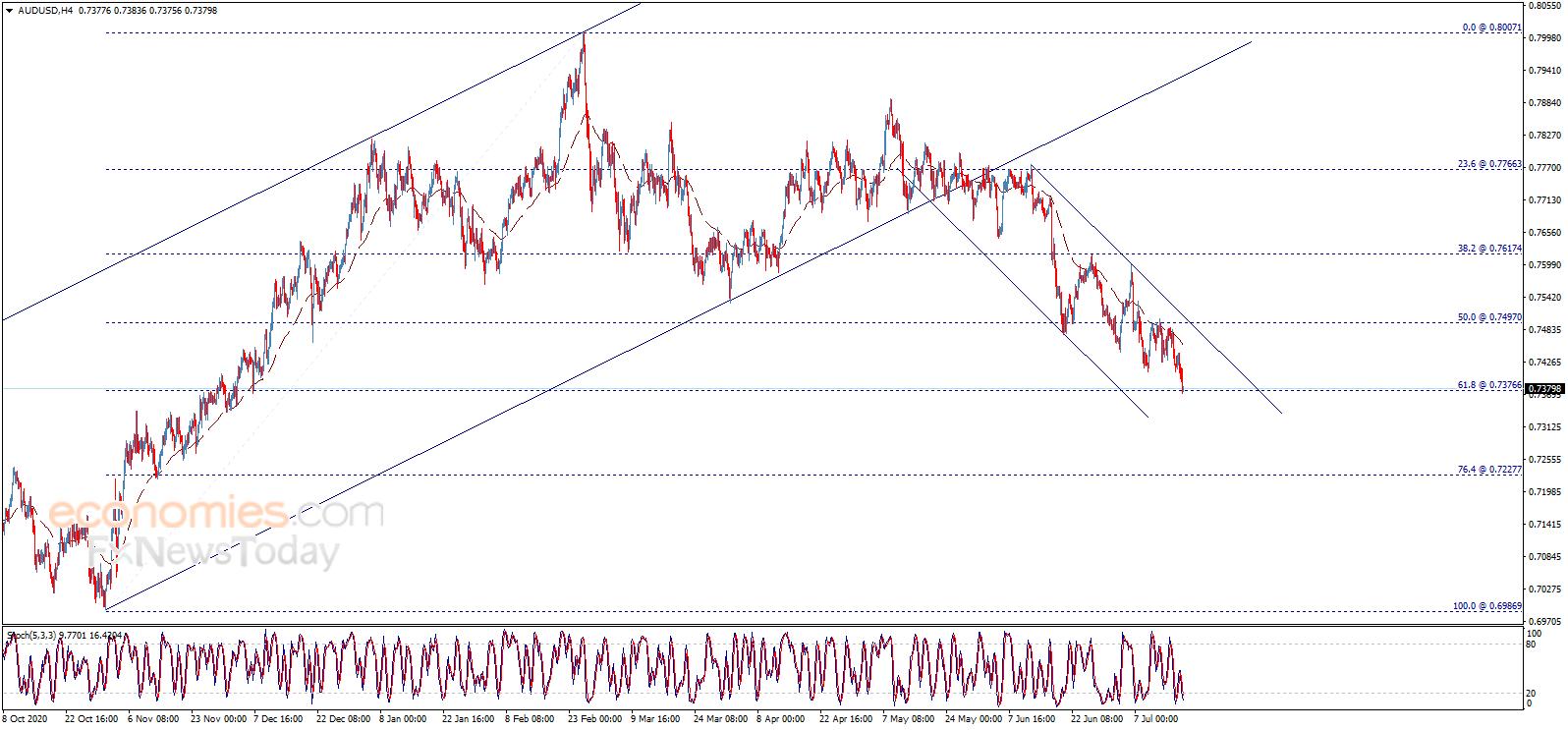 美元多头又爆发!刚刚美元创三个半月高点 欧元、英镑、日元和澳元最新交易分析