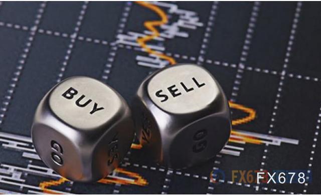 外汇交易提醒:美元升至三个月高位,商品货币大跌