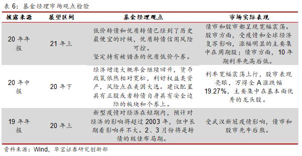 天弘基金杜广:擅长可转债挖掘 量化和基本面兼顾——每周一基