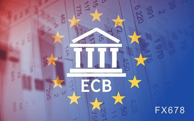 """欧银利率决议前瞻:战略评估后""""首秀"""",六个方面解读欧银立场"""