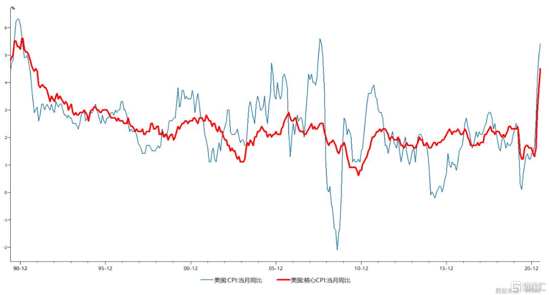 """若金融海啸再来,""""美联储们""""是否还能力挽狂澜?"""