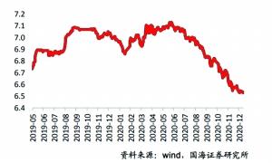 人民币汇率新年展望:双向波动、稳中有升仍是主旋律_Exness开户