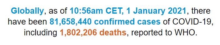 世卫组织:全球新冠肺炎确诊病例超过8165万例,外汇点差