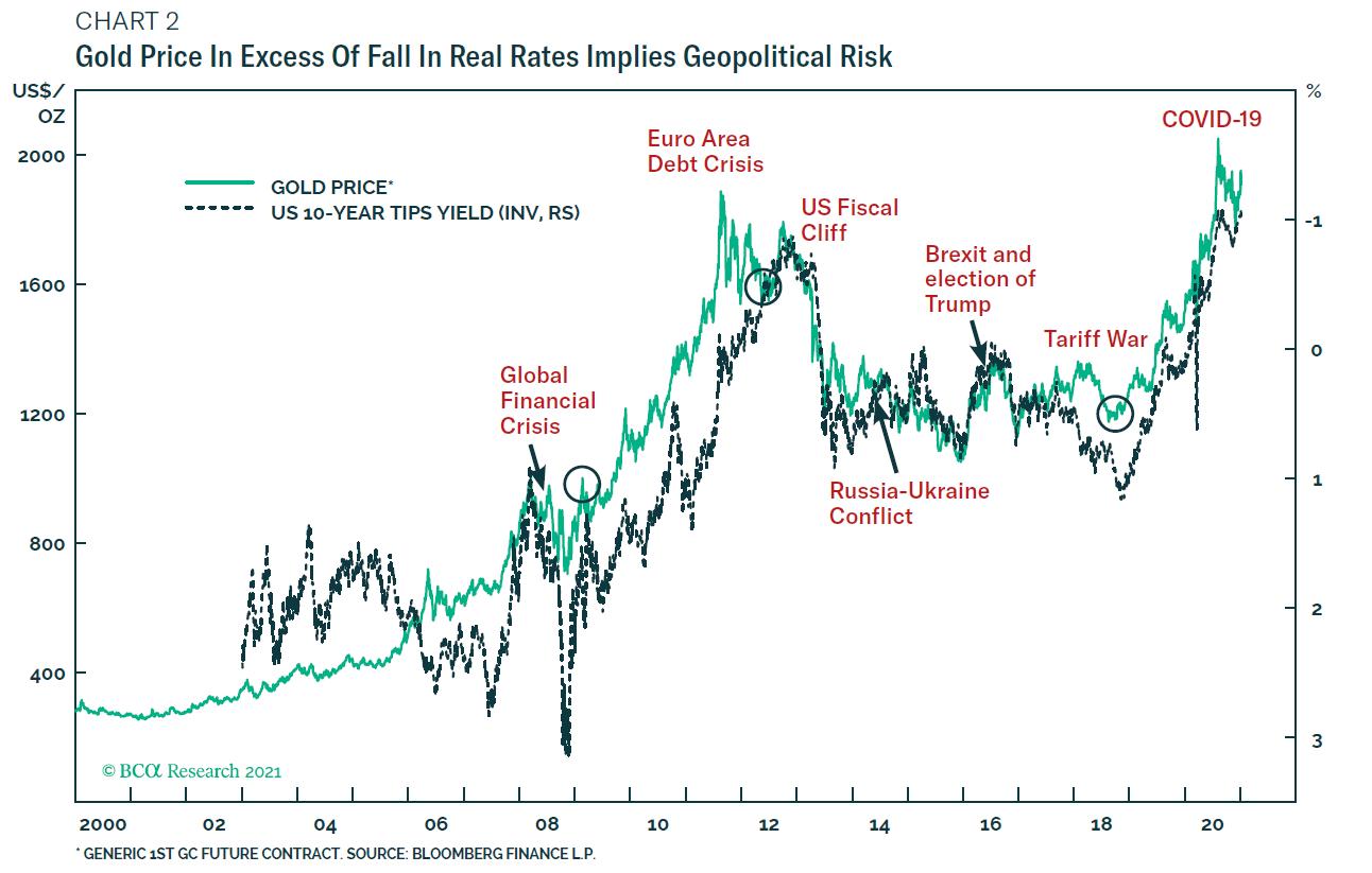 美国国会骚乱的市场意义:美元有了更多下跌理由