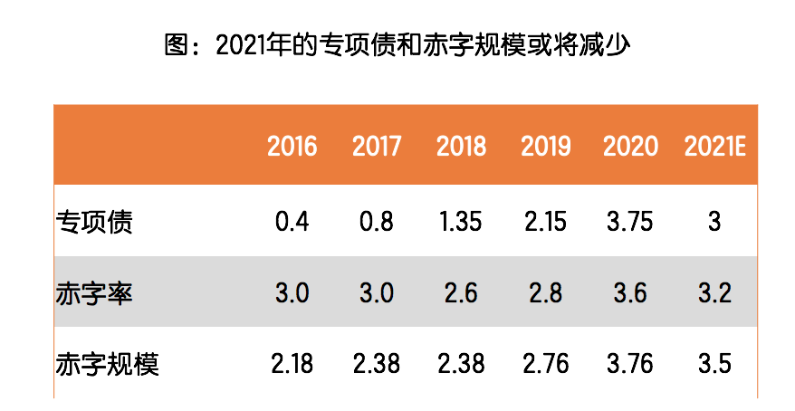 平安基金2021年度策略报告:金牛奋蹄升,扬帆新征程