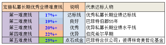 【华山论剑】林园投资