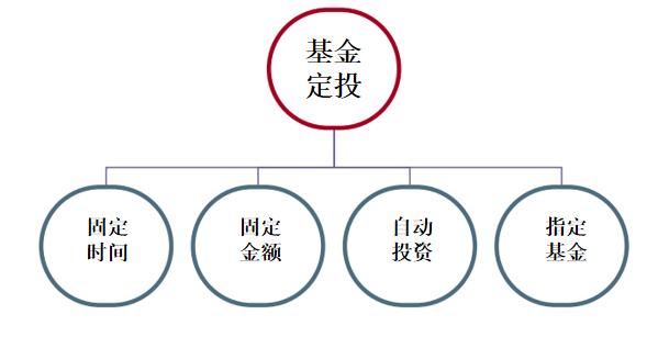 (福利)【盛·定投】腊月到春节近,你的年货备好了吗?