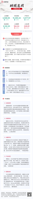 东海基金日报 1月13日