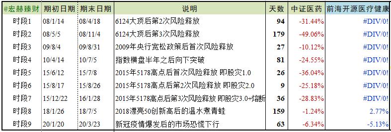 【行业基金评级】前海开源医疗健康A