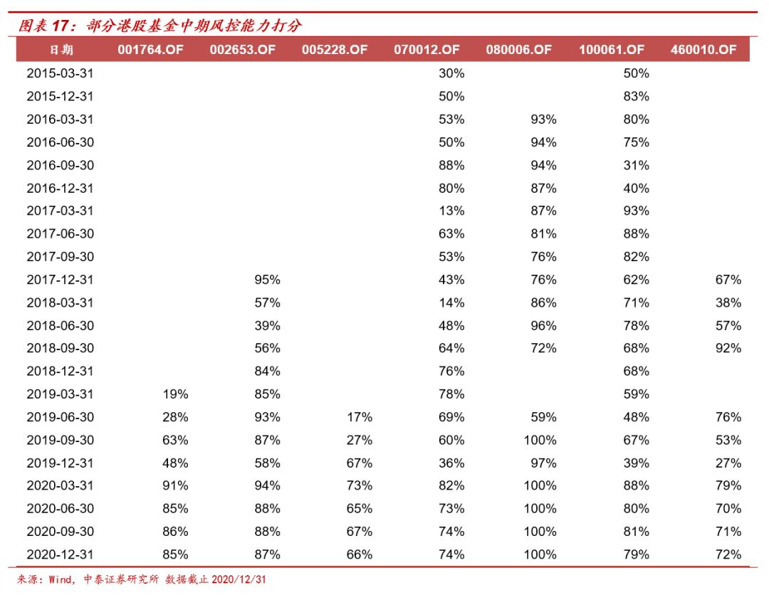 港股走强下有哪些主题基金可以选择?
