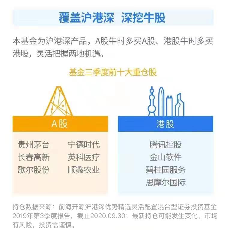 一图读懂前海开源沪港深优势精选