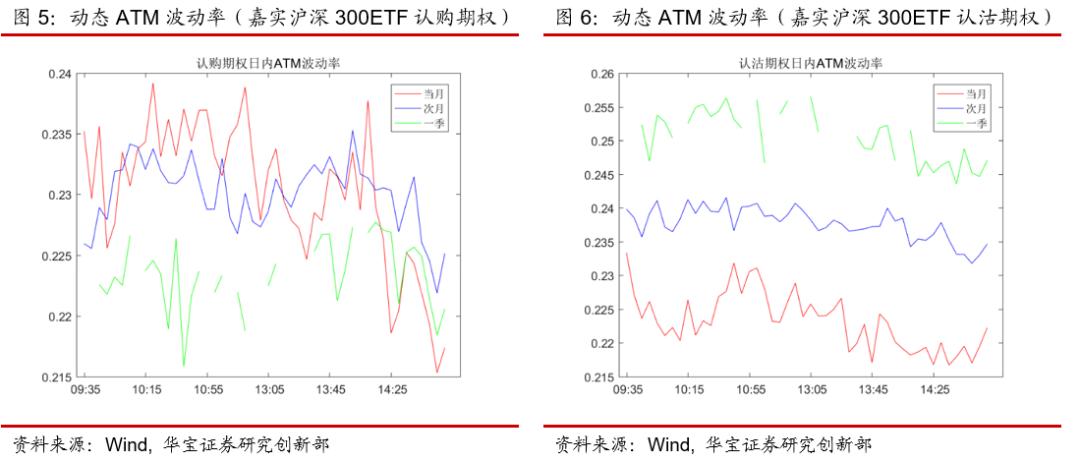 期权日报(20210114):隐含波动率震荡下行