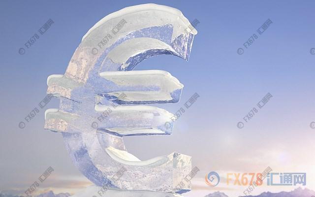 意大利政局危机令欧元阴云笼罩 但不会持续撼动行情+外汇短线交易