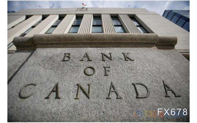 加拿大央行按兵不动 加元飙升逾80点创2018年4月以来新高+ZFX开户