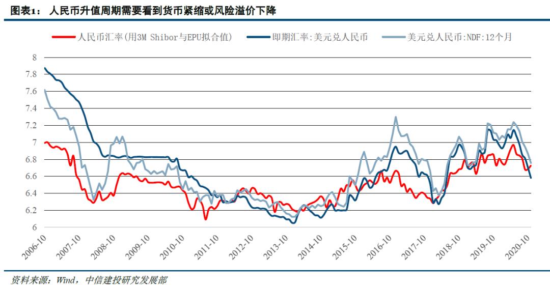 历史告诉我们 港股在人民币升值期表现良好+NOVOX诺亚国际