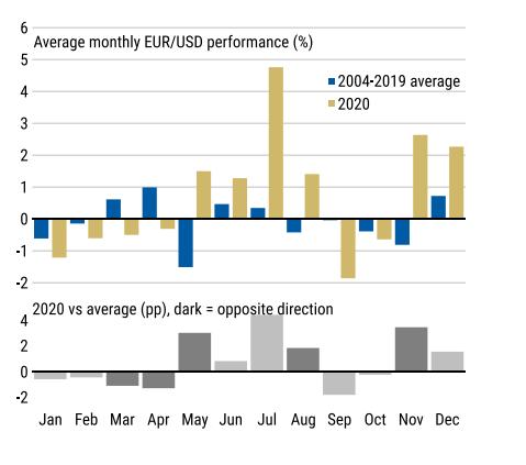 【投行观点】摩根士丹利:欧元/美元仍能涨至1.25,外汇行情分析