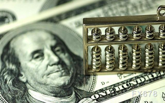 1月22日现货黄金、白银、原油、外汇短线交易策略|外汇投资论坛