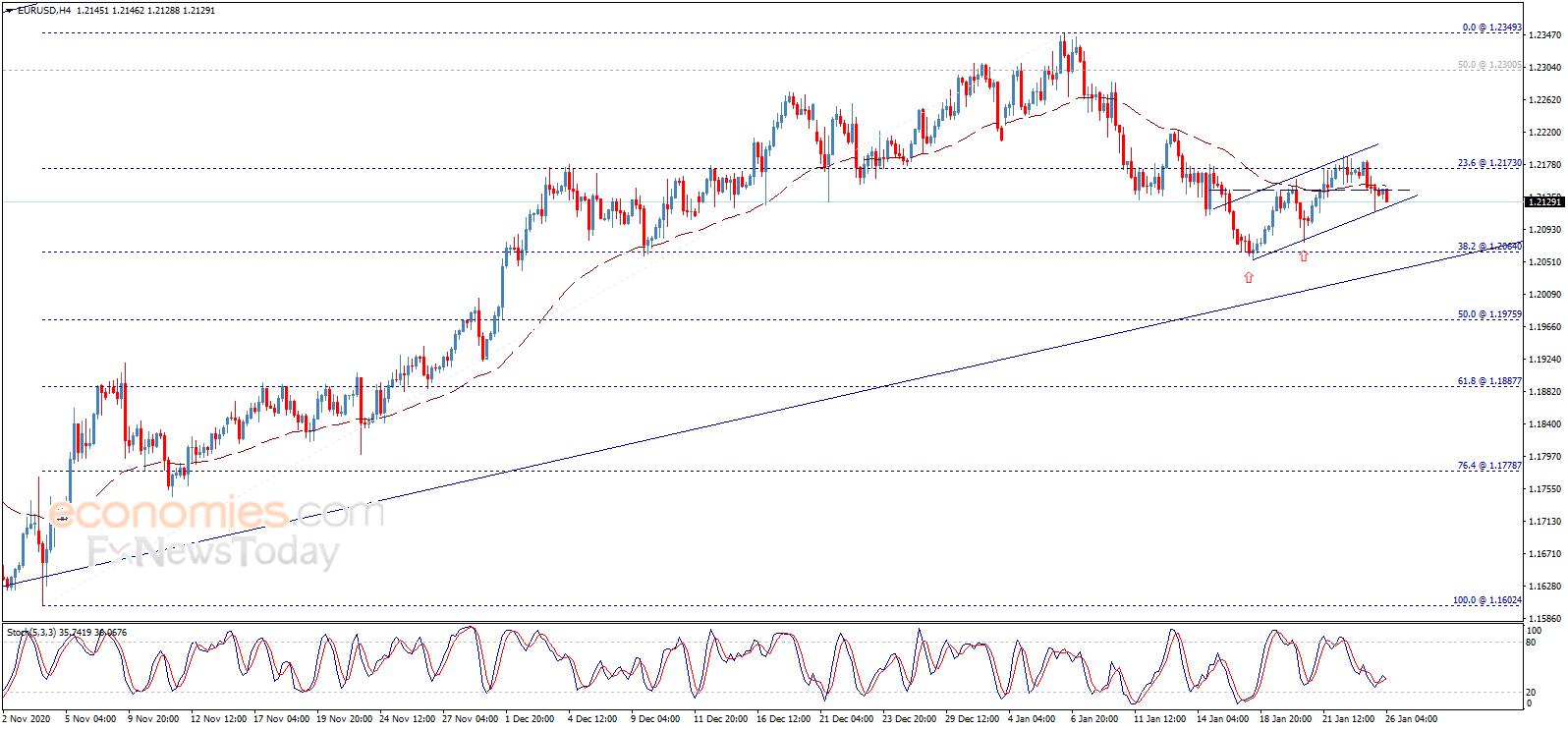 黄金、欧元、英镑和日元最新日内交易分析|外汇交易网