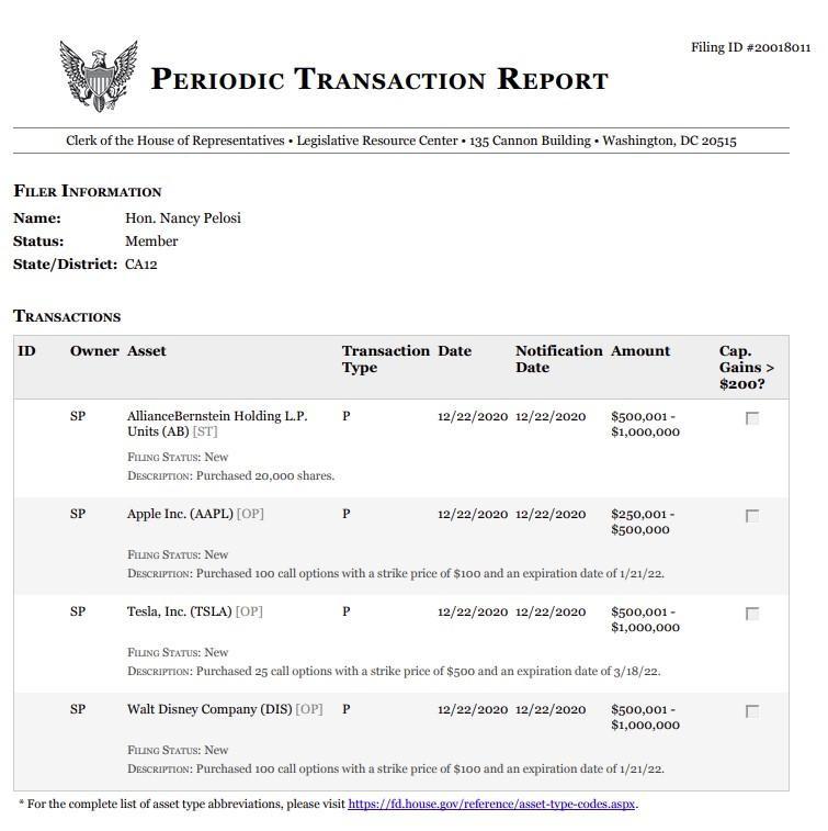 拜登又将宣布新决定 佩洛西被爆早已埋伏大量期权,一个月赚85%_Trademax