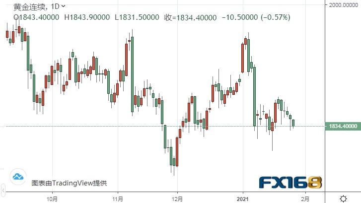 美国GDP今日来袭!欧元、美元指数、英镑前景分析-外汇保证金交易平台