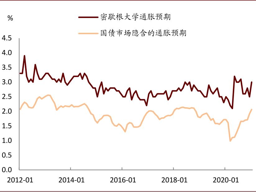 中金:美联储对宽松保持耐心 投资外汇