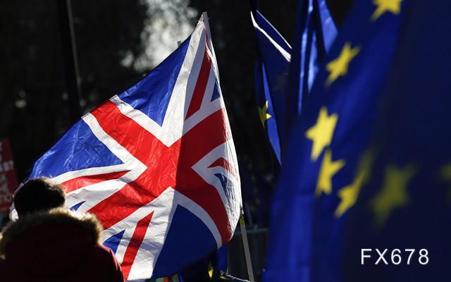 欧系货币2021年继续看涨!英镑兑美元汇率被严重低估,NOVOX诺亚国际