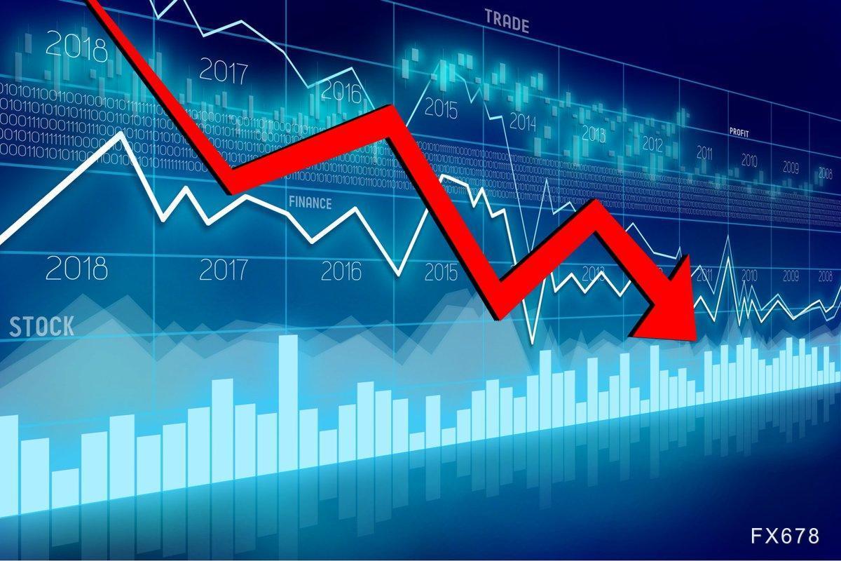 1月6日现货黄金、白银、原油、外汇短线交易策略, 外汇交易软件
