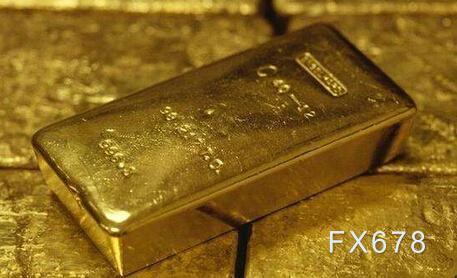 美国通胀数据即将登场 美联储可能这样做,黄金多头要撤退吗?,炒外汇开户