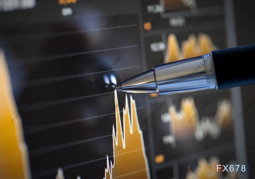 """欧银行长拉加德讲话透露""""天机"""" 欧元有点危险了,外汇经纪商"""