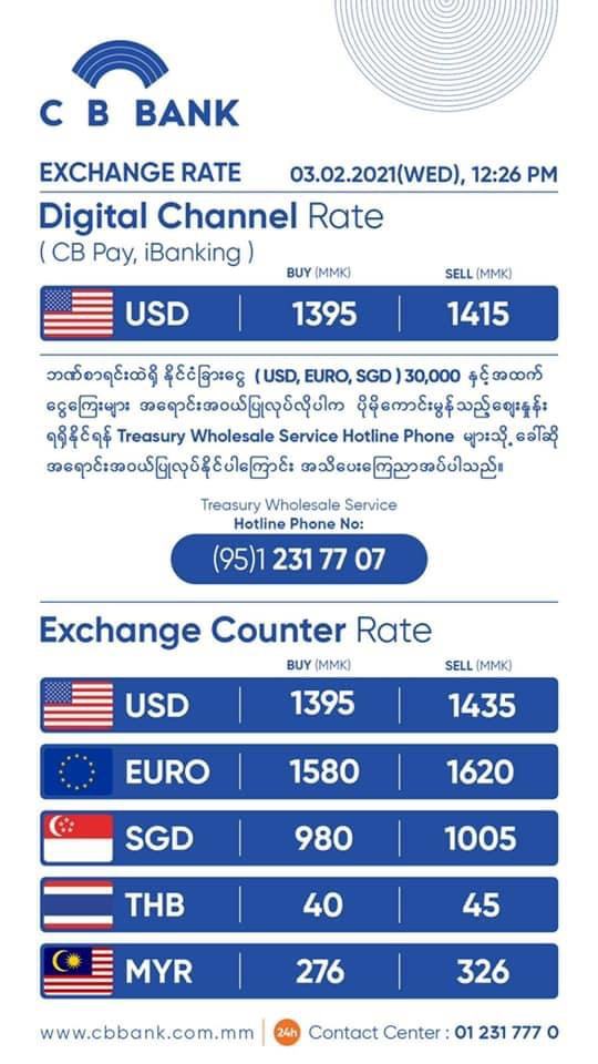缅币汇率暴跌 目前缅甸央行尚未出台干预政策 中国外汇