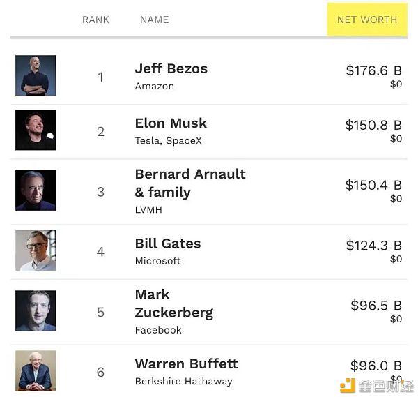近30亿美元购买比特币资产 硅谷科技公司的投资逻辑是什么?|比特币_新浪财经_新浪网